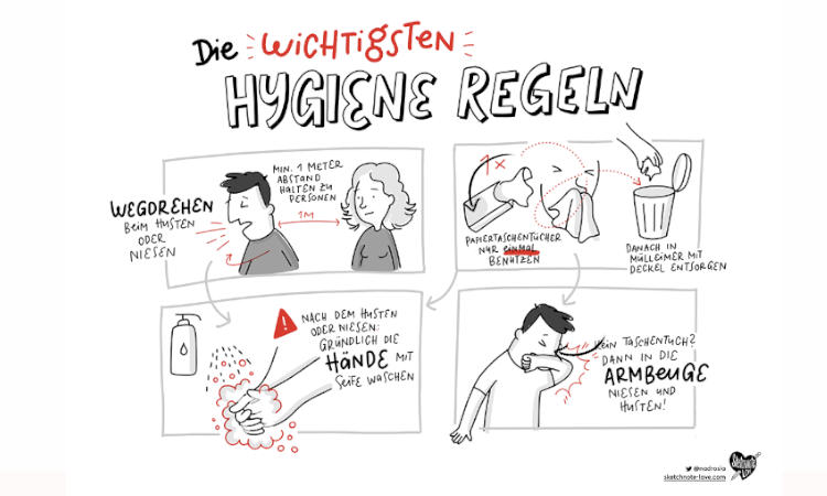 sketchnotes-hygiene-regeln-corona-DE
